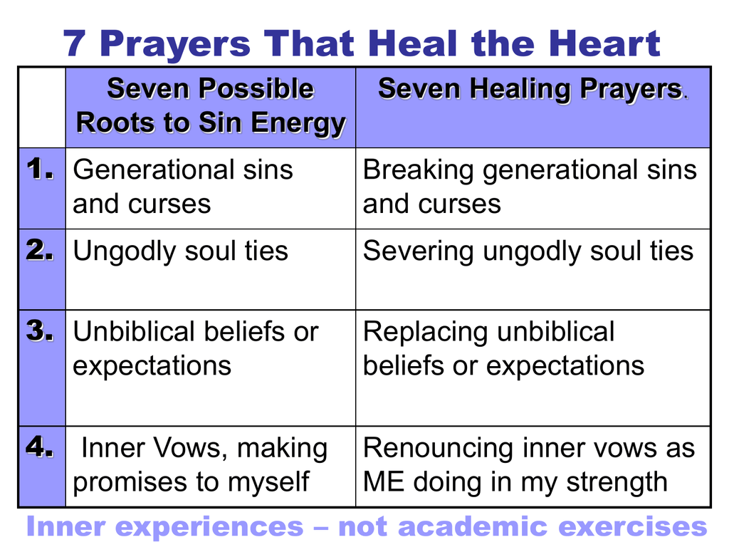 Seven Healing Prayers - Communion with God Ministries