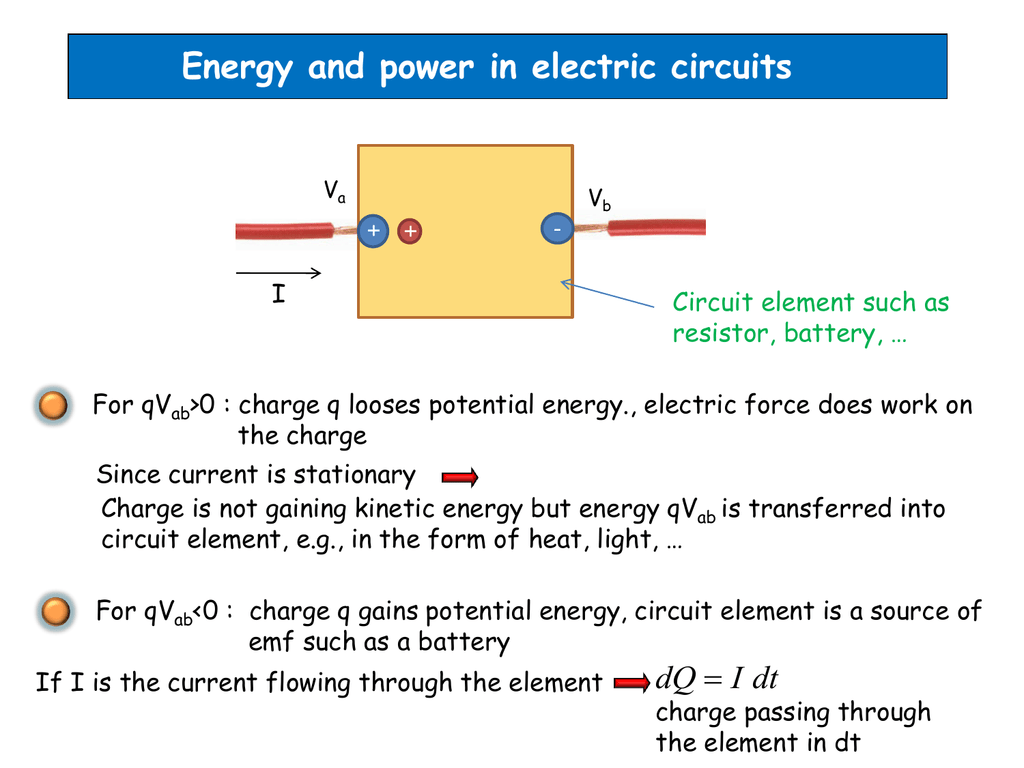 Energy And Power In Electric Circuits 005577598 1 33f8cc72b9ae7e77866e400e6cf847d9