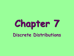 Powerpoint Chapter 7