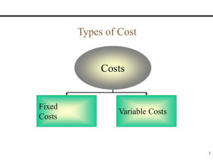 Total Fixed cost