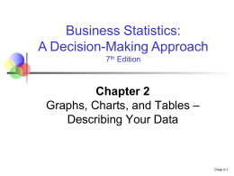 Business Statistics: A Decision