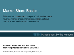 Market Share - Management By The Numbers