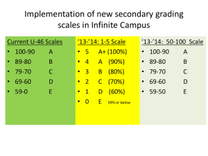 New Secondary Grading Scale in IC guidelines.