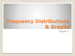 Frequency Distributions & Graphs
