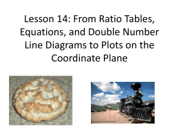 Lesson 14: From Ratio Tables, Equations, and Double Number Line