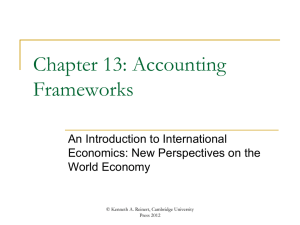 Chapter 13 - An Introduction to International Economics