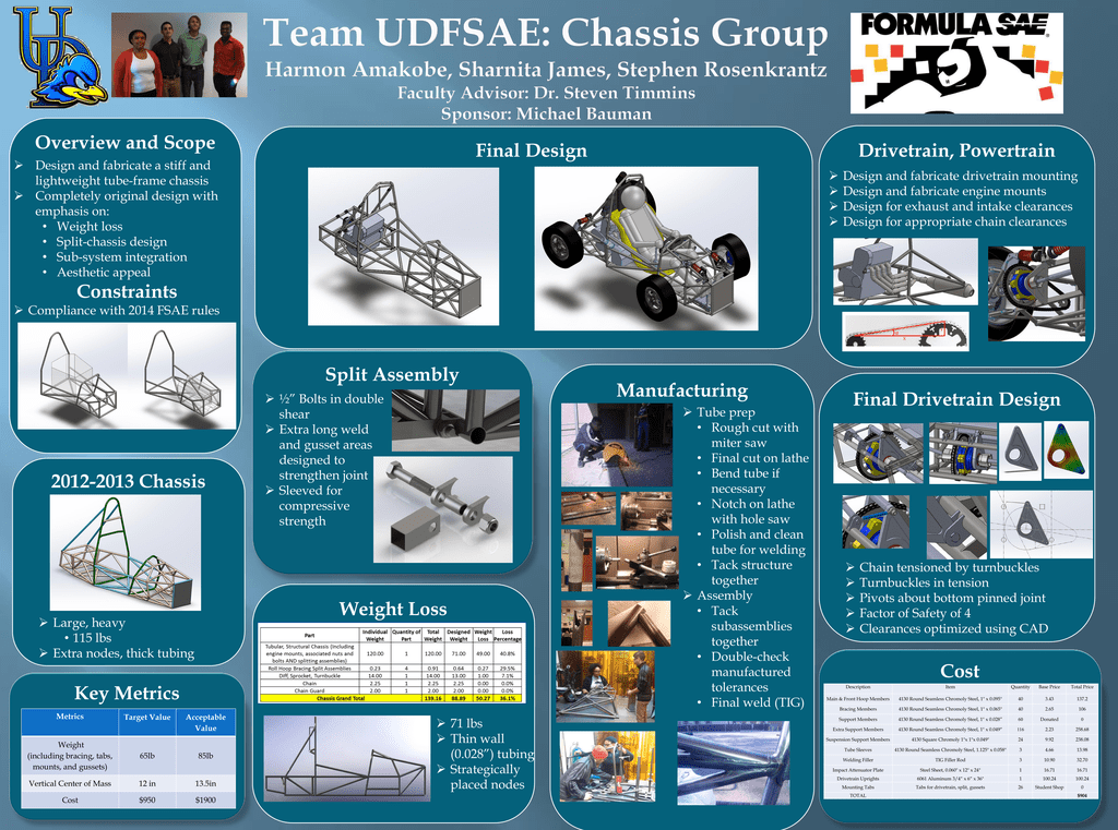 2013 FSAE Chassis Poster