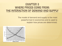 Chapter 3 Where Prices Come From: The interaction of demand and