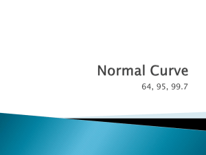 AFDA.7ab - Notes: Normal Curve