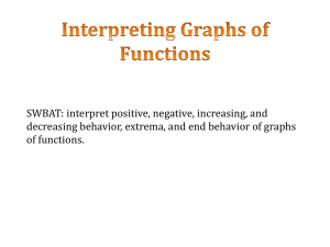 Interpreting Graphs of Functions