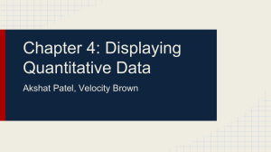 Chapter 4: Displaying Quantitative Data