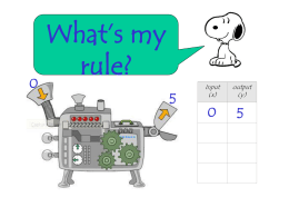 What`s my rule? Input