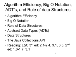 Algorithm Efficiency, Big O Notation, and Role of data Structures