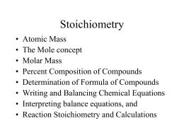 Gram Formula Mass Worksheet | ABITLIKETHIS