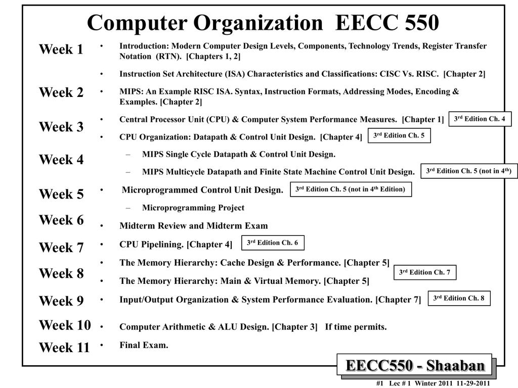Ce550