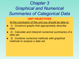 Chapter 3 Displaying, Summarizing Qualitative Data