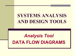 Data flow diagram e learning stmik amikom yogyakarta systems analysis and design tools ccuart Choice Image