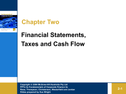 Cash flow to shareholders