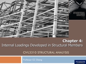 Structural Analysis Chapter 03