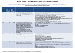 Public sector reform: International comparisons August 2011