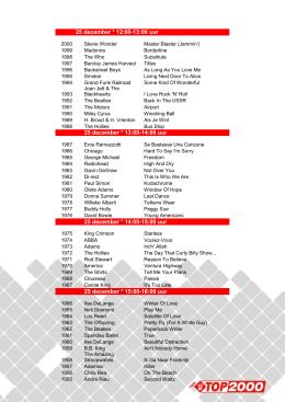 Top 2000 - de lijst van 2014 in pdf