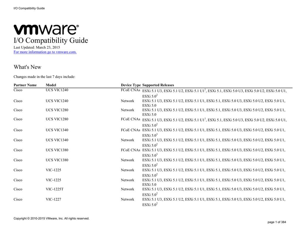 Adaptec RAID 2405Q PCI-E Adapter AACRAID Treiber Windows 7