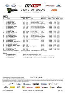 Qualifying Race Time posted: 15:44
