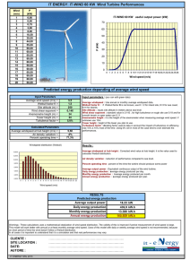 IT ENERGY: IT-WIND 60 KW Wind Turbine Performances Predicted