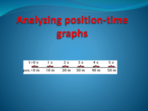 Analyzing position-time graphs - mirnay