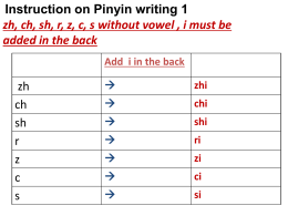 Pinyin Rules in Writing