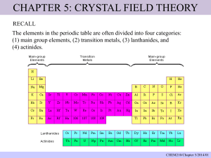 Chapter 5 Crystal field theory