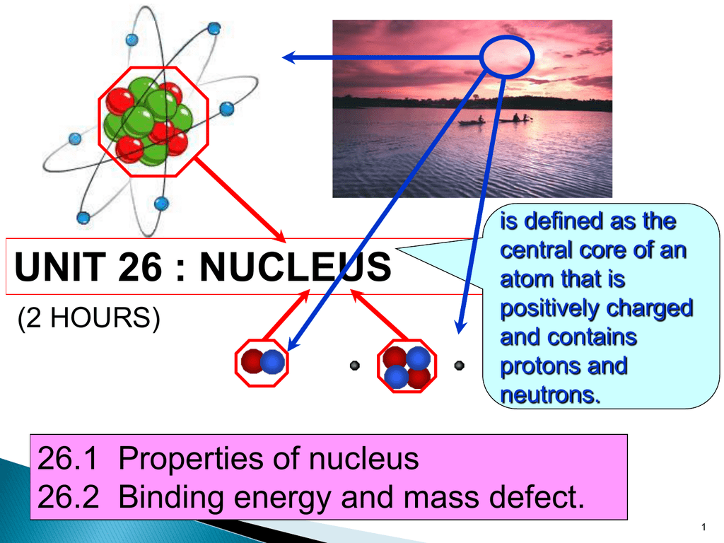 The binding energy of an atomic nucleus: formula, meaning and definition