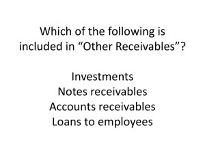 Which of the following is included in *Other Receivables
