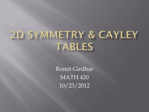 Symmetry and Cayley Tables