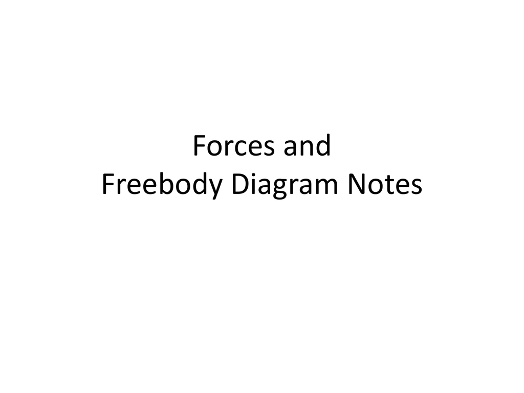 Forces and freebody diagram notes f10 ccuart Choice Image