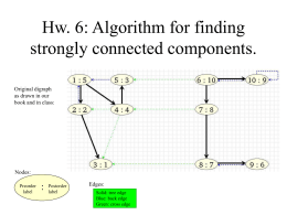 Hw. 7: Algorithm for finding strongly connected components.