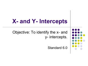 X- and Y- Intercepts
