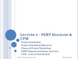 PERT Diagrams & CPM