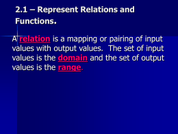 2.1 – Represent Relations and Functions.
