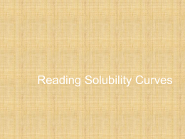 Reading Solubility Curves - KCPE-KCSE