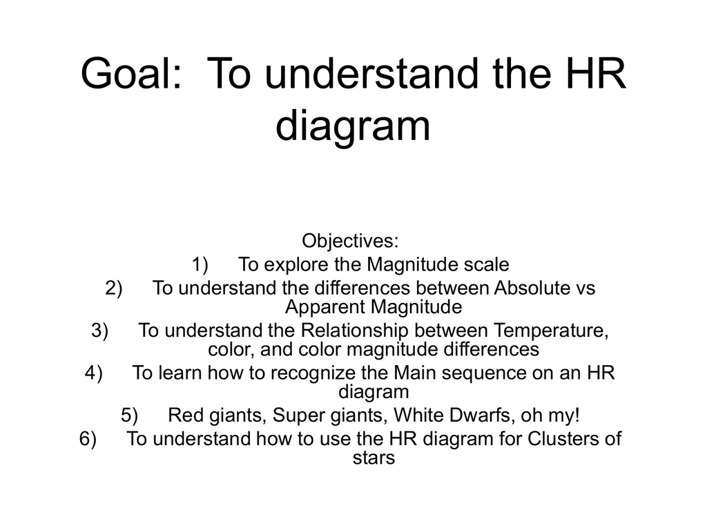 Goal to understand the hr diagram pooptronica Gallery