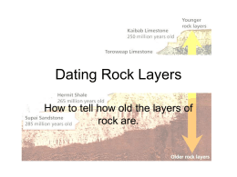 Which type of dating uses index fossils