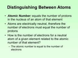Distinguishing Between Atoms PPT