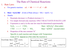The Rate of Chemical Reactions