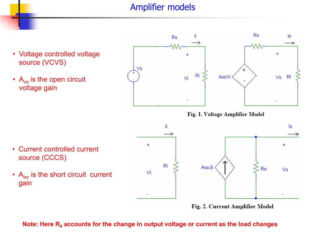 Basic Amplifier Concepts Gain Schematic Diagram The Voltage Controlled Variable