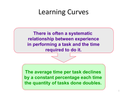Learning Curves - Jps