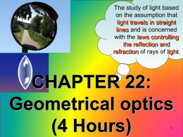 Refraction at A Spherical Surface