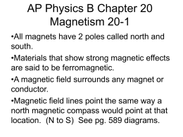 AP Physics B Chapter 20 Magnetism 20-1