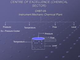 CHBT Module - 5