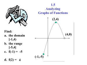 1.5 Analyzing Graphs of Functions